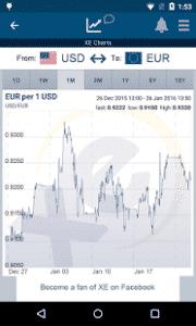 برنامج xe-currency لاسعار العملات